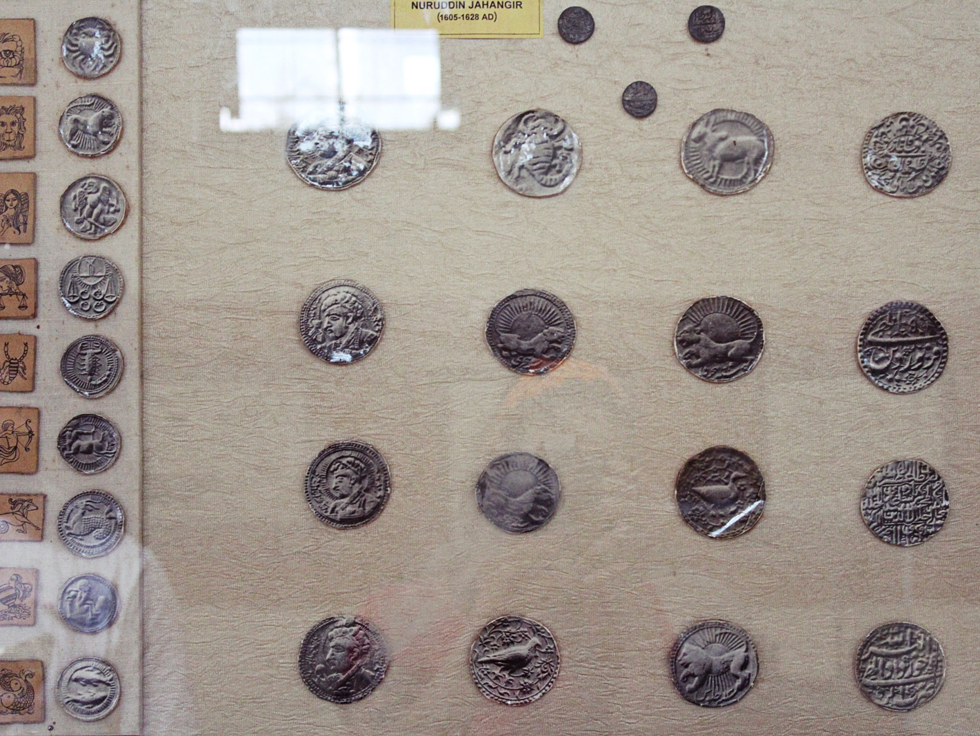 Indore Museum Ancient Coins